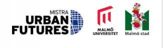 Logotyper Malmö stad och Malmö universitet